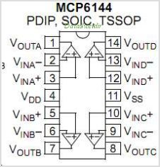 MCP6144 pinout,Pin out
