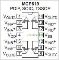 MCP619 pinout,Pin out