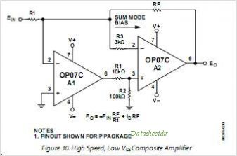 OP07CP circuits