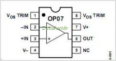 OP07CP pinout,Pin out