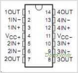TL084A pinout,Pin out