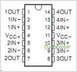 TL084B pinout,Pin out