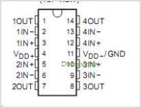 TLV2264AQDR pinout,Pin out