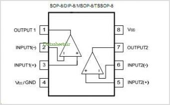 LM358G-S08-T pinout,Pin out
