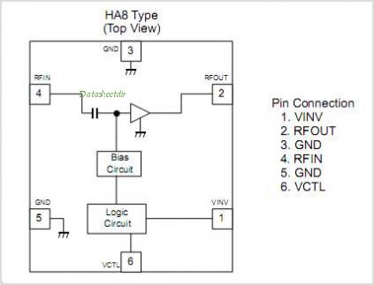 NJG1108HA8 pinout,Pin out