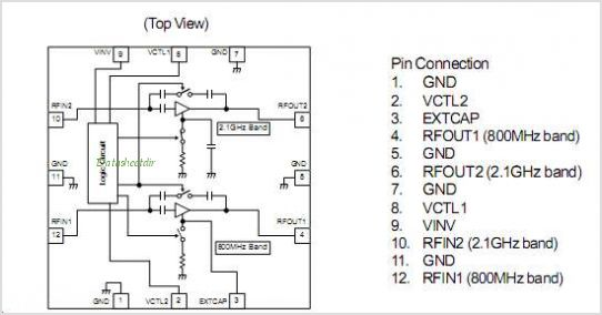 NJG1122PB4 pinout,Pin out