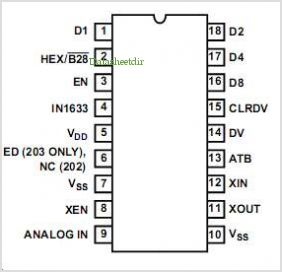 CD22202 pinout,Pin out