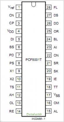 PCF5001 pinout,Pin out