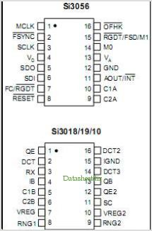 SI3056 pinout,Pin out