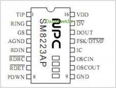 SM8223A pinout,Pin out