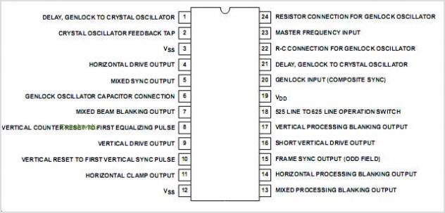 CD22402 pinout,Pin out