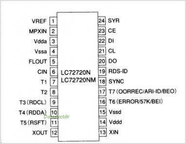 LC72720N pinout,Pin out