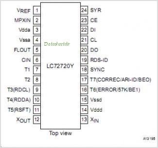 LC72720Y pinout,Pin out