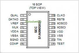 S1A0905 pinout,Pin out