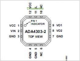 ADA4303-2 pinout,Pin out
