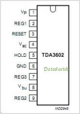 TDA3602 pinout,Pin out