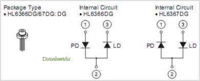 HL6366DG pinout,Pin out