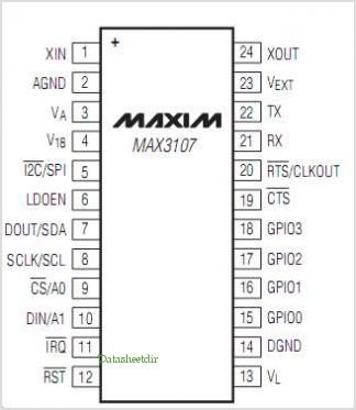 MAX3107 pinout,Pin out