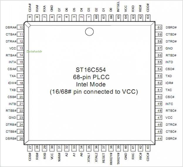 ST16C554 pinout,Pin out