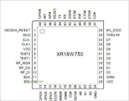 XR18W750IL48 pinout,Pin out