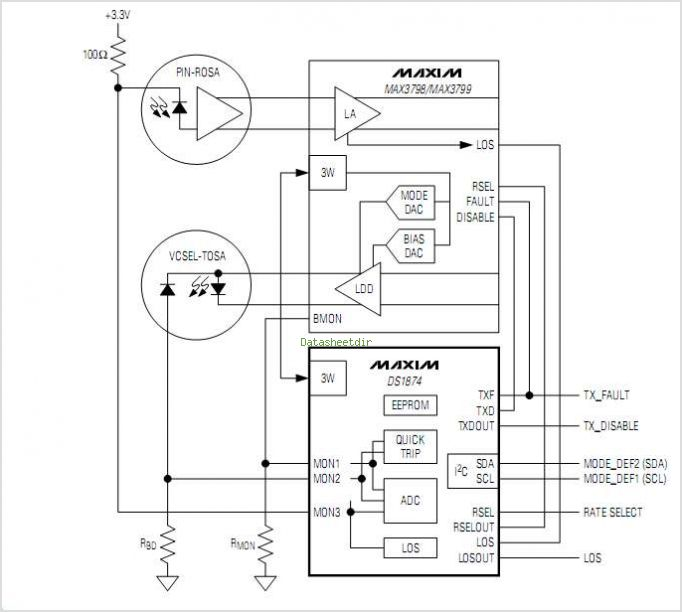 DS1874 circuits