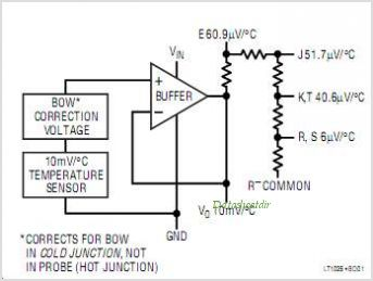LT1025CS8-PBF circuits