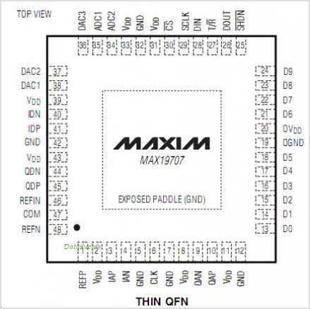 MAX19707 pinout,Pin out