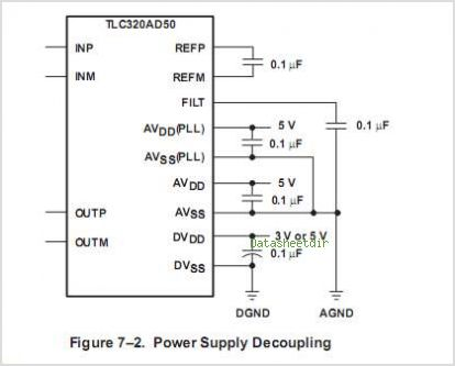 TLC320AD50C circuits