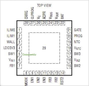 LTC3557 pinout,Pin out