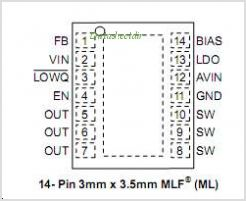 MIC3385 pinout,Pin out