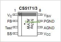 CS5171 pinout,Pin out