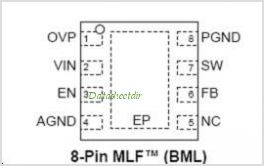 MIC2295 pinout,Pin out