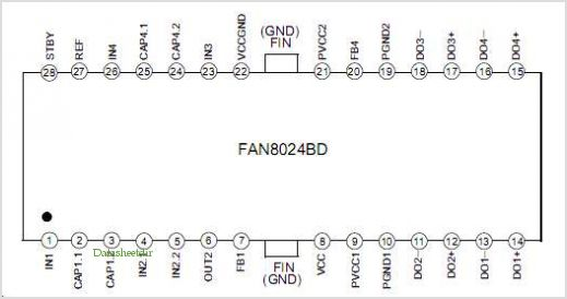 FAN8024BD pinout,Pin out