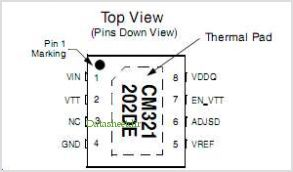 CM3212 pinout,Pin out