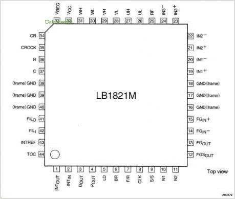 LB1821M pinout,Pin out