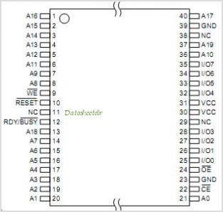 AT49LV008-11TI pinout,Pin out