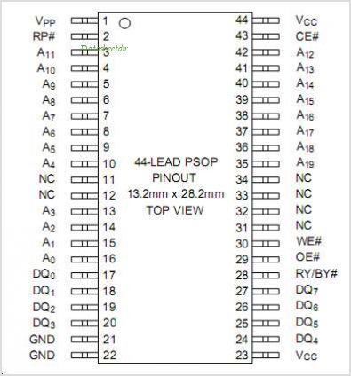 LH28F008SCN-TF pinout,Pin out
