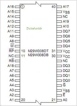 M29W008D pinout,Pin out