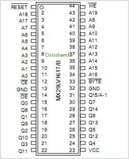 MX29LV161T pinout,Pin out