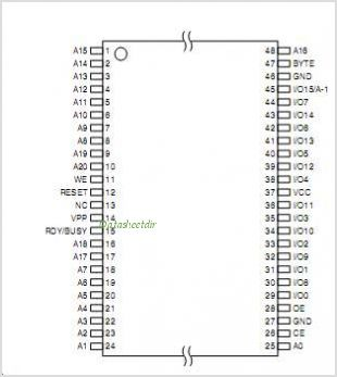 AT49SV322A pinout,Pin out