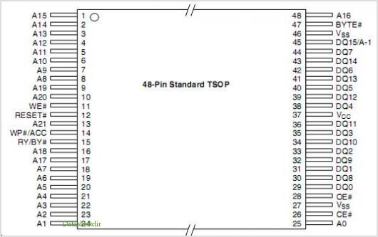 AM29DL640D pinout,Pin out
