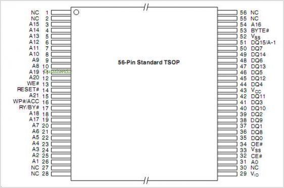 AM29LV640ML101R pinout,Pin out