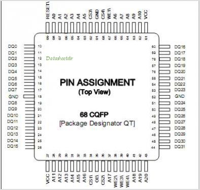 AS8FLC2M32 pinout,Pin out