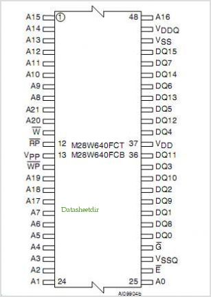 M28W640FC pinout,Pin out