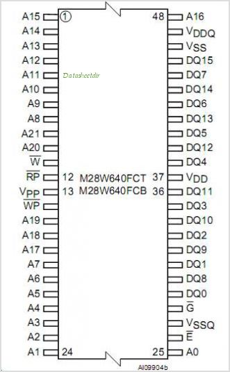 M28W640FCB pinout,Pin out