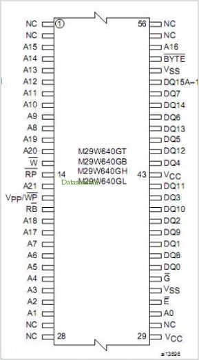 M29W640G pinout,Pin out