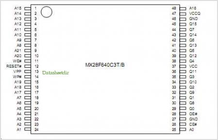 MX28F640C3BT pinout,Pin out