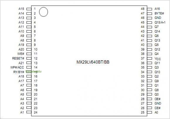 MX29LV640BT pinout,Pin out
