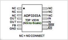 ADP3303A pinout,Pin out
