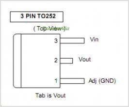 APE1117H-33 pinout,Pin out